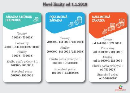 Nové-limity-2019